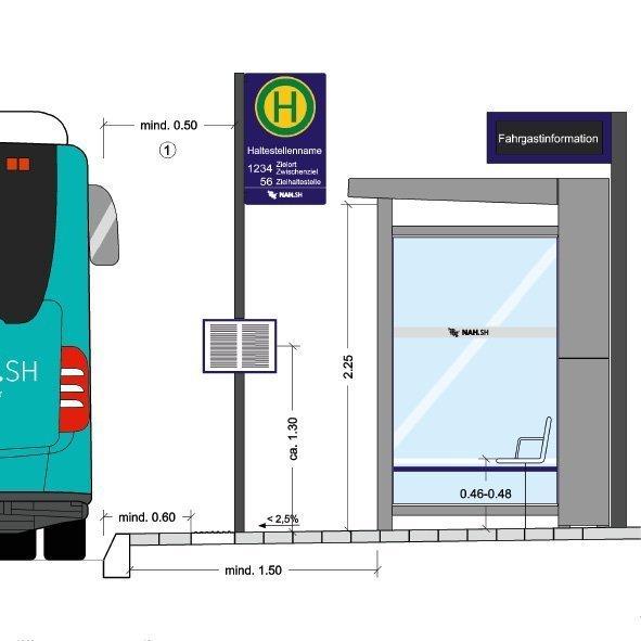 Barrierefreier Nahverkehr: Verbund erfasst Haltestellen